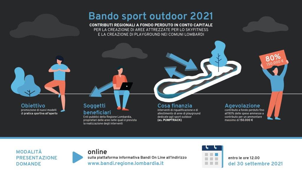 Il contributo del Bando Sport Outdoor 2021 per l'installazione di una pista pump track